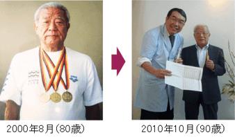 横浜の歯科 歯医者 横浜山手デンタルクリニック かみ合わせ改善療法症例義歯を作って咬み合わせを改善