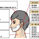 横浜の歯科・歯医者 横浜山手デンタルクリニック 口腔内が原因で起こるからの病気